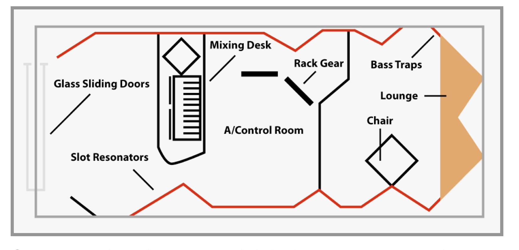 貨櫃屋混音室設計圖
