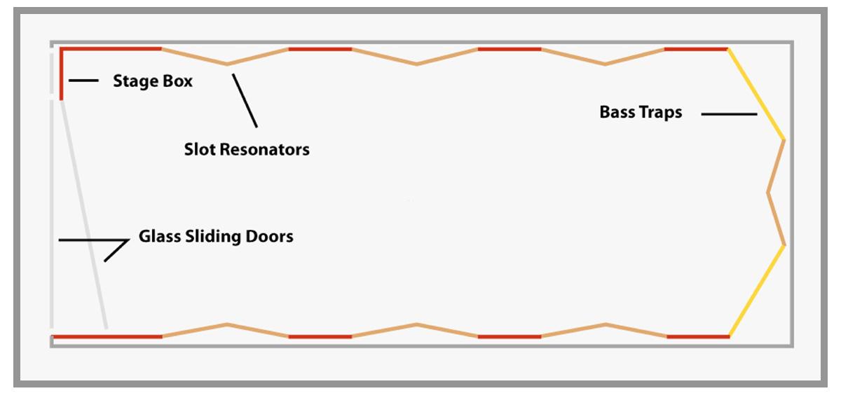 貨櫃屋錄音室設計圖