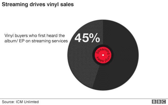 bbc-graph2