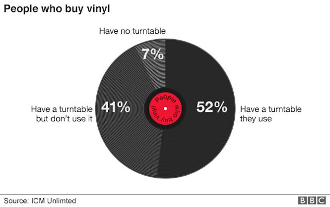 bbc_graphs