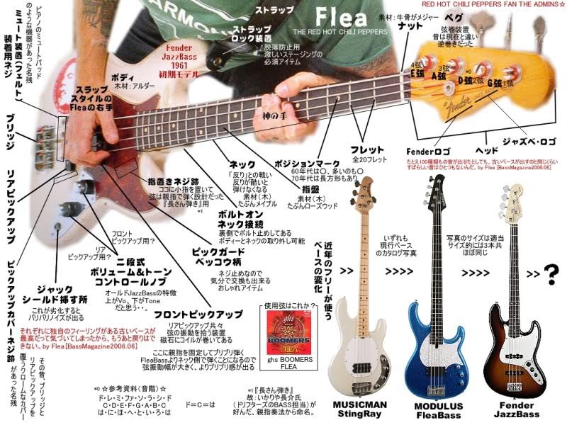 日本雜誌的 Jazz Bass 剖析 Photo: Red hot chill peppers fan site